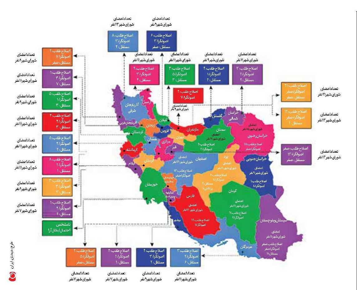 پیروزی قاطع اصلاحطلبان در 20 استان+نقشه