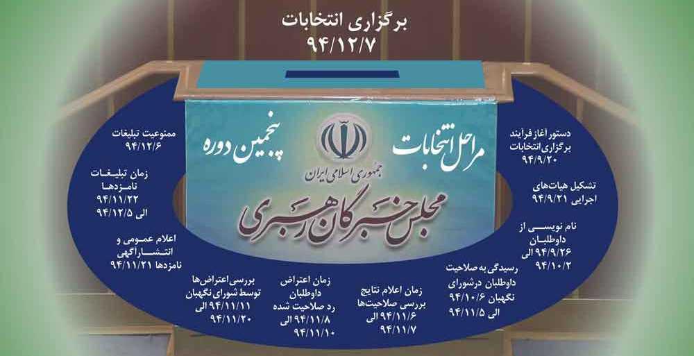 اخبار و تصاویر لحظهبهلحظه از انتخابات مجلس خبرگان و مجلس دهم+اسامی نامزدها