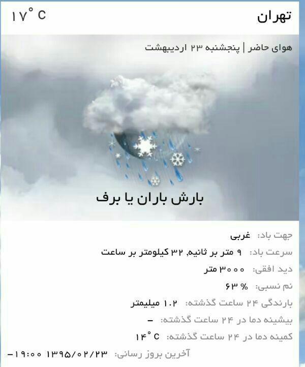 باران شدید در تهران