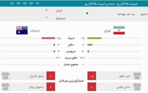برتری قاطع والیبال ایران برابر استرالیا با لذت انتقامگیری!