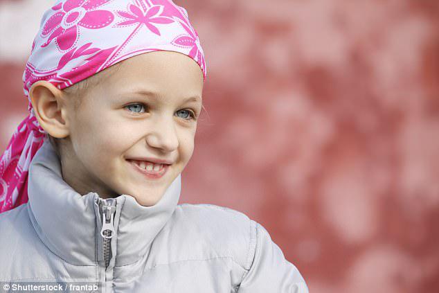 کشف رابطه نسبت زنده ماندن پس از ابتلا به سرطان با سن افراد