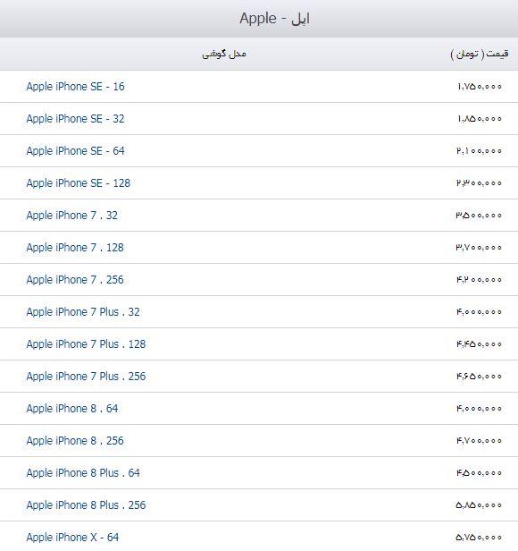 آخرین قیمت گوشی های اپل در بازار