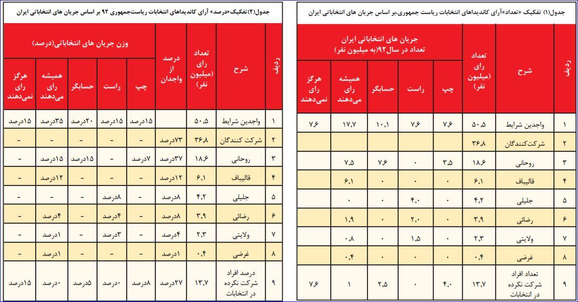 سلام سرهنگِ عصبانی به پایان؛ سرنوشت احمدینژاد در انتظار قالیباف؟+ج
