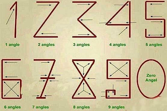 راز اعداد انگلیسی چیست؟+عکس