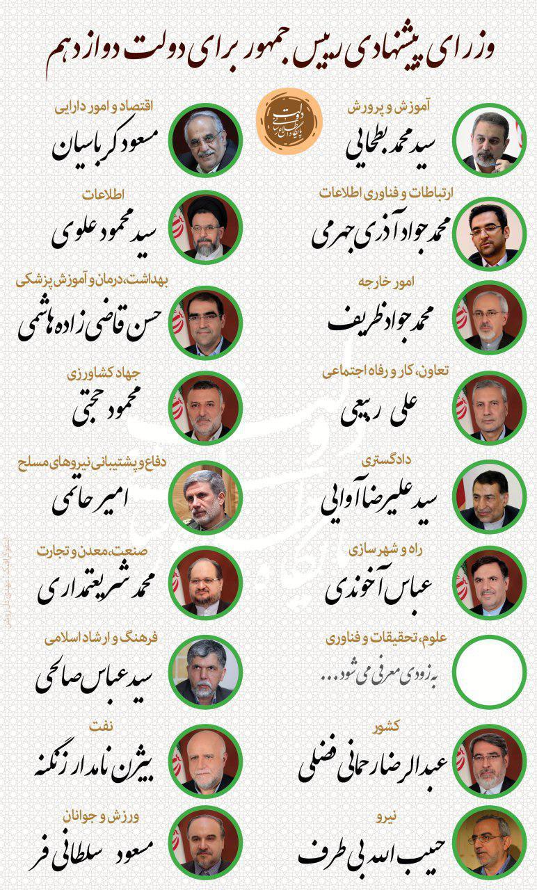 روحانی فهرست وزرای پیشنهادی کابینه دوازدهم را اعلام کرد+اسامی