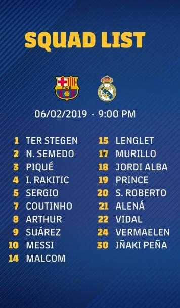 اعلام لیست بارسلونا برای الکلاسیکو /حضور مسی مقابل رئال+عکس