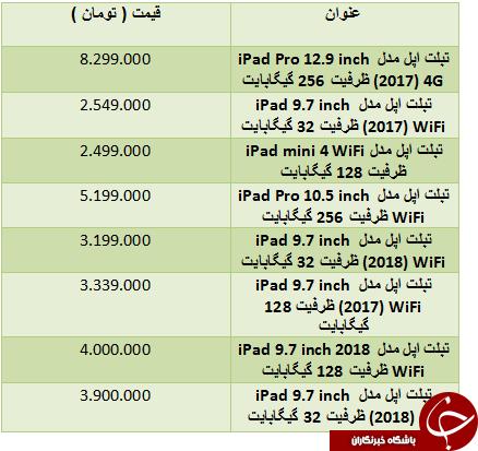قیمت تبلتهای اپل در بازار چه قدر است؟