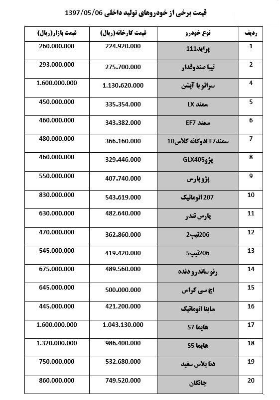 قیمت خودروهای داخلی،امروز شنبه 6مرداد97