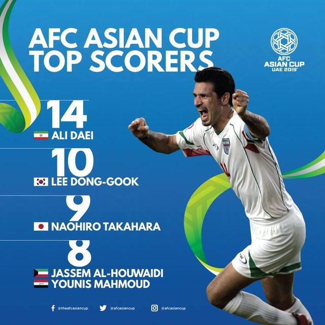 علی دایی بهترین گلزن تاریخ جام ملتهای آسیا