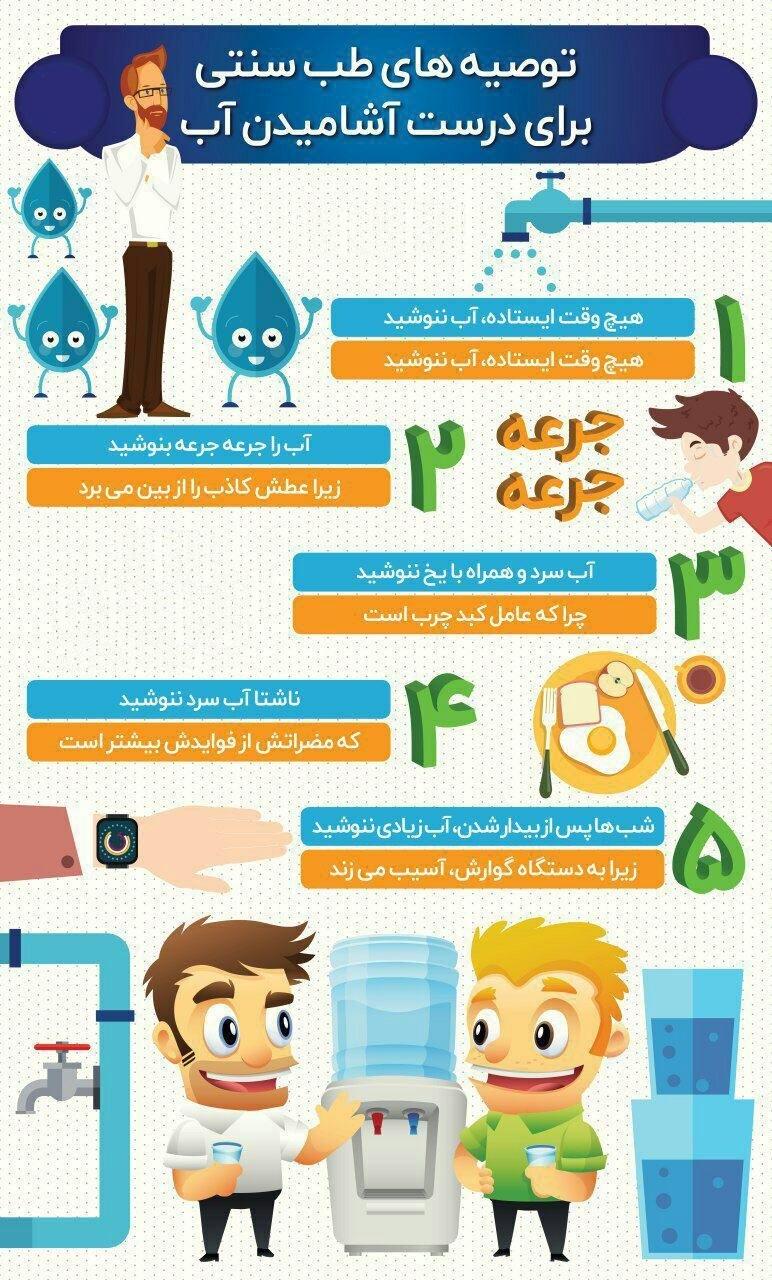 توصیههای طب سنتی برای طرز صحیح و اصولی نوشیدن آب+ اینفوگرافی