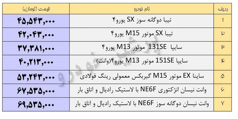 فروش فوری محصولات سایپا+اسامی خودروها و قیمت