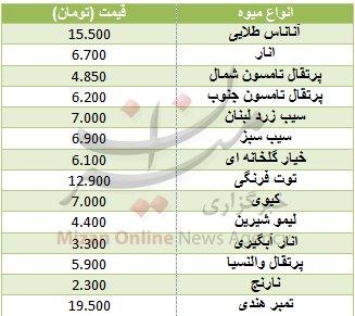 نرخ انواع میوه در بازار+جدول قیمت
