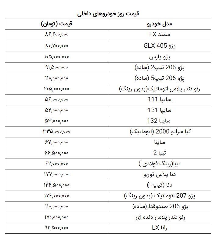 جدول| قیمت روز خودرو در 15 دی