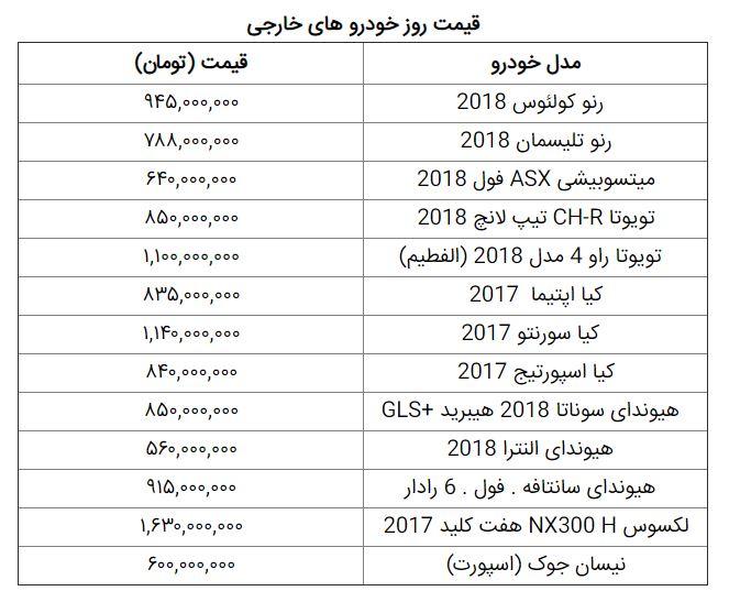 قیمت خودرو در 19 دی+جدول