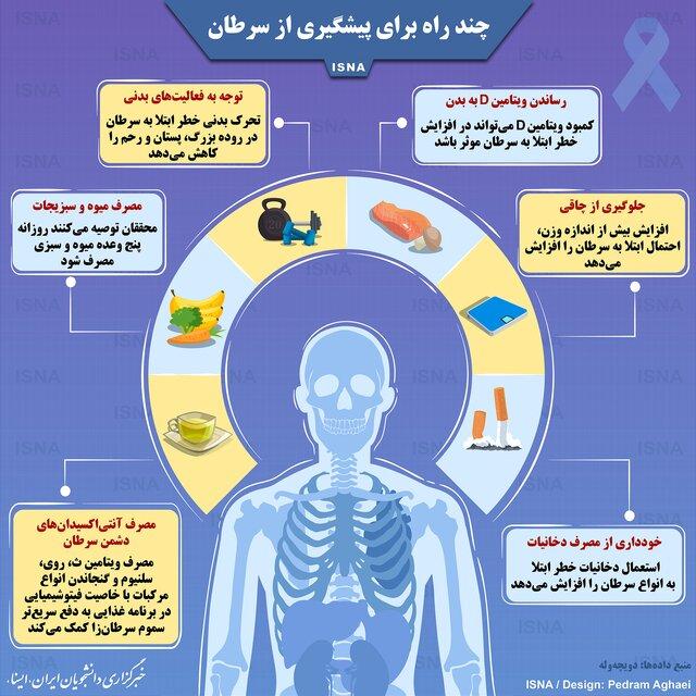 اینفوگرافیک / چند راه برای پیشگیری از سرطان