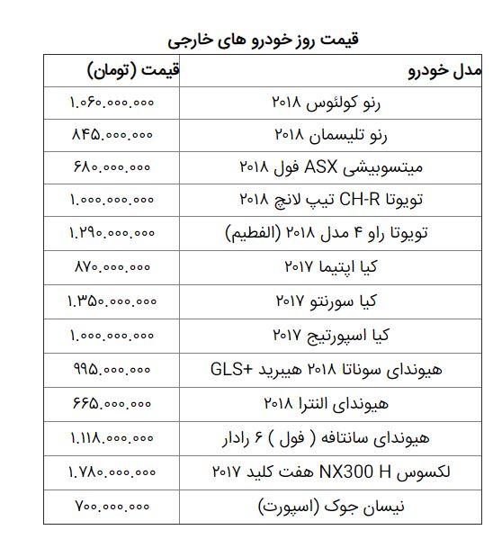 جدول| جدیدترین قیمت خودروهای داخلی و خارجی در بازار