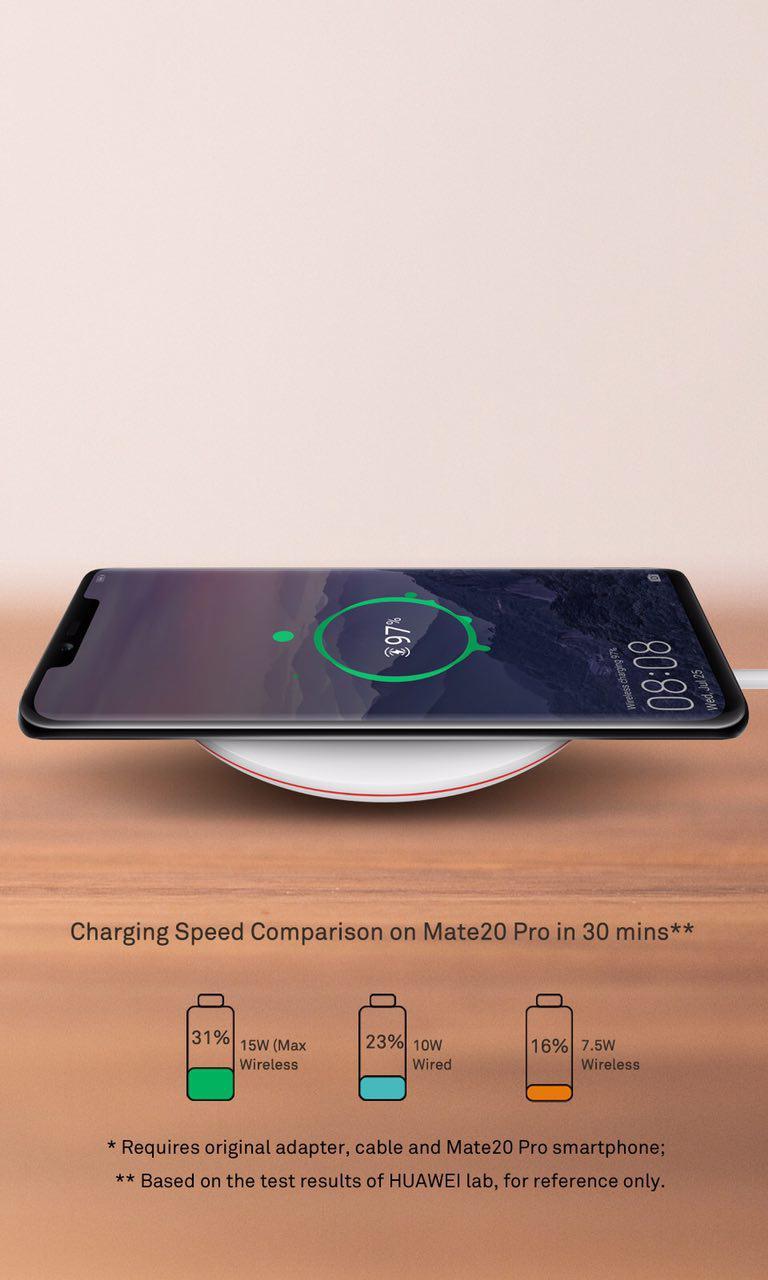 کدام گوشی سریعترین شارژ را دارد؟