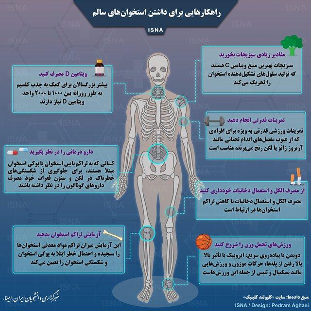 اینفوگرافی / راهکارهایی برای داشتن استخوانهای سالم