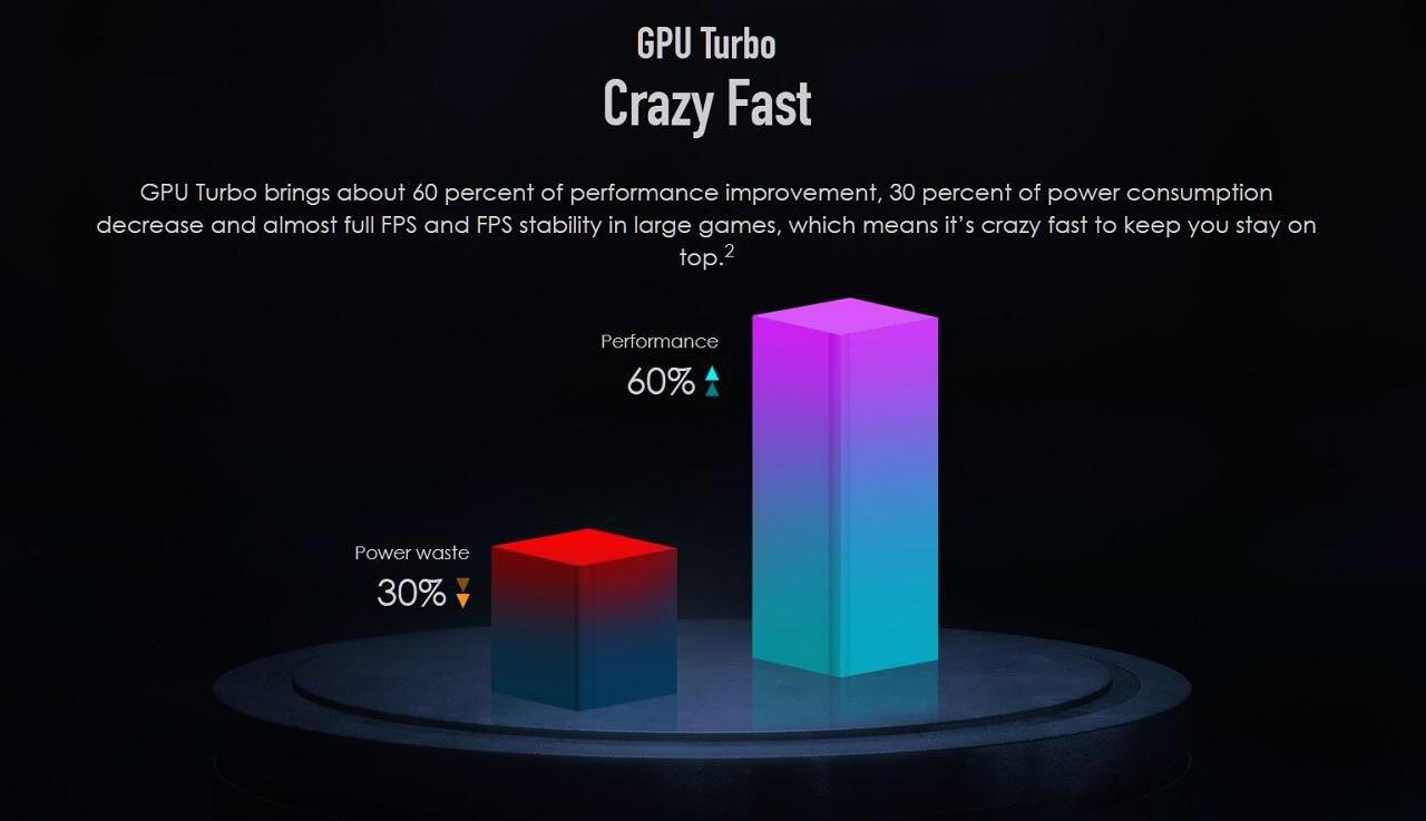 سرعت حافظه بیشتر و بازیهای سریعتر با بروزرسانی جدید گوشیهای هوآوی