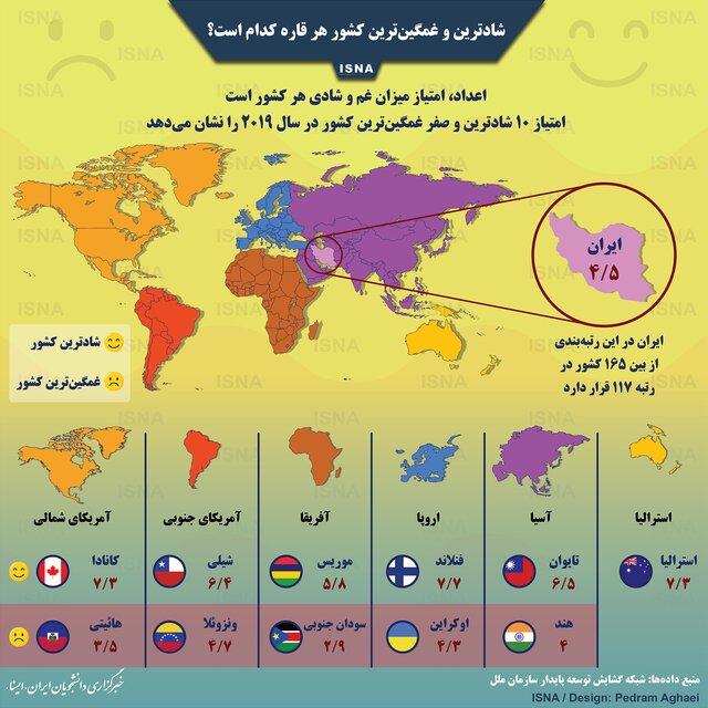 اینفوگرافی / شادترین و غمگینترین کشور هر قاره کدام است؟