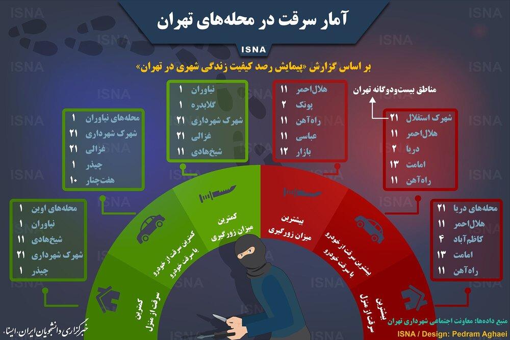 اینفوگرافیک | وضعیت سرقت در محلههای تهران