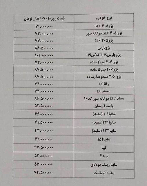 افزایش قیمت محصولات ایرانخودرو و سایپا در بازار+جدول