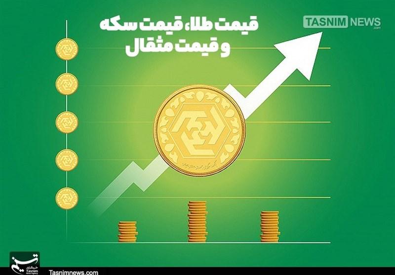 قیمت دلار و سکه در بازار+جدول