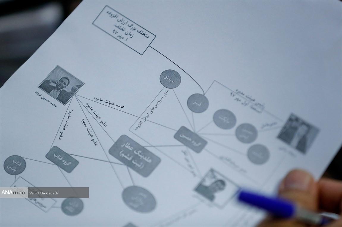 ادعاهای یک نماینده اصلاحطلب علیه وزیر ارتباطات: حقوق ۶۹ میلیونی خواهرزن آذریجهرمی| درآمد ۵۳۴ میلیونی سایت انتخاب از خدمات ارزش افزوده| ماجرای فاطمه صحرائیان، ایرانسل و رایتل چیست؟