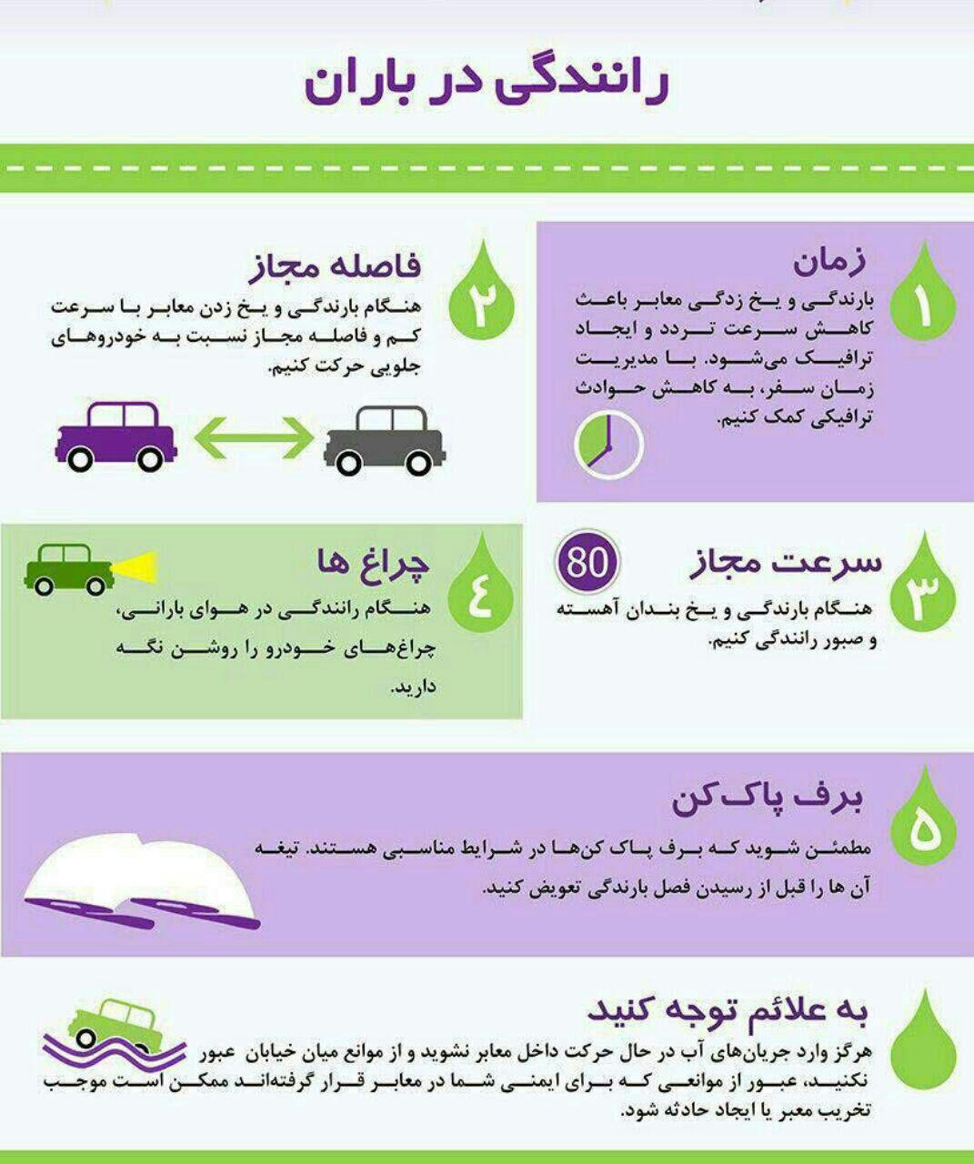 نکات آموزشی برای رانندگی در باران/ اینفوگرافی