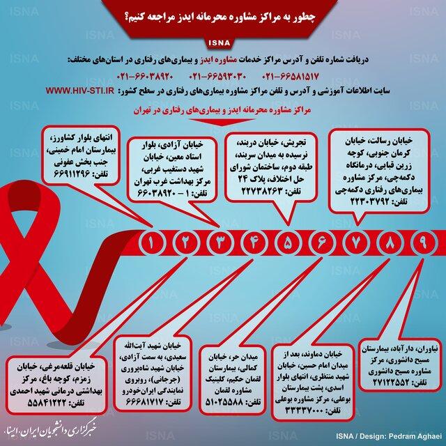 اینفوگرافیک / چطور به مراکز مشاوره محرمانه ایدز مراجعه کنیم؟