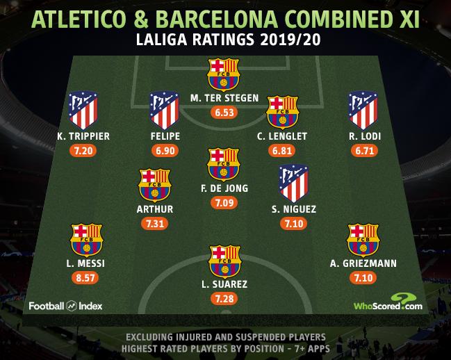 تیمی منتخب از بازیکنان اتلتیکو مادرید و بارسلونا+عکس