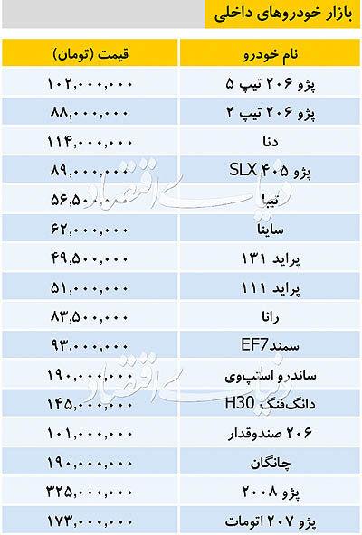 جدول| قیمت خودروهای داخلی در بازار