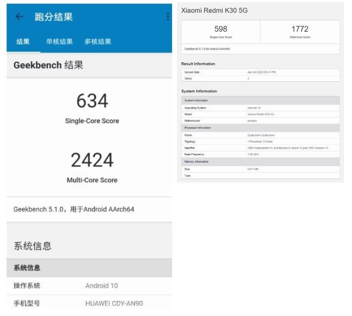 مقایسه تراشه جدید هوآوی Kirin 820، 5G با Snapdragon765G؛ برتری هوآوی در بازار میانرده