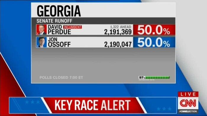 یکی از دونامزد دموکرات، برنده کرسی سنا از ایالت جورجیا شد