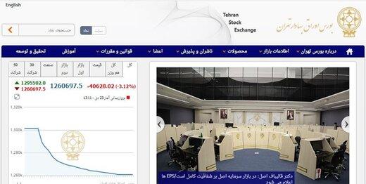 روز سیاه بورس تهران/ ریزش شاخص رکورد زد