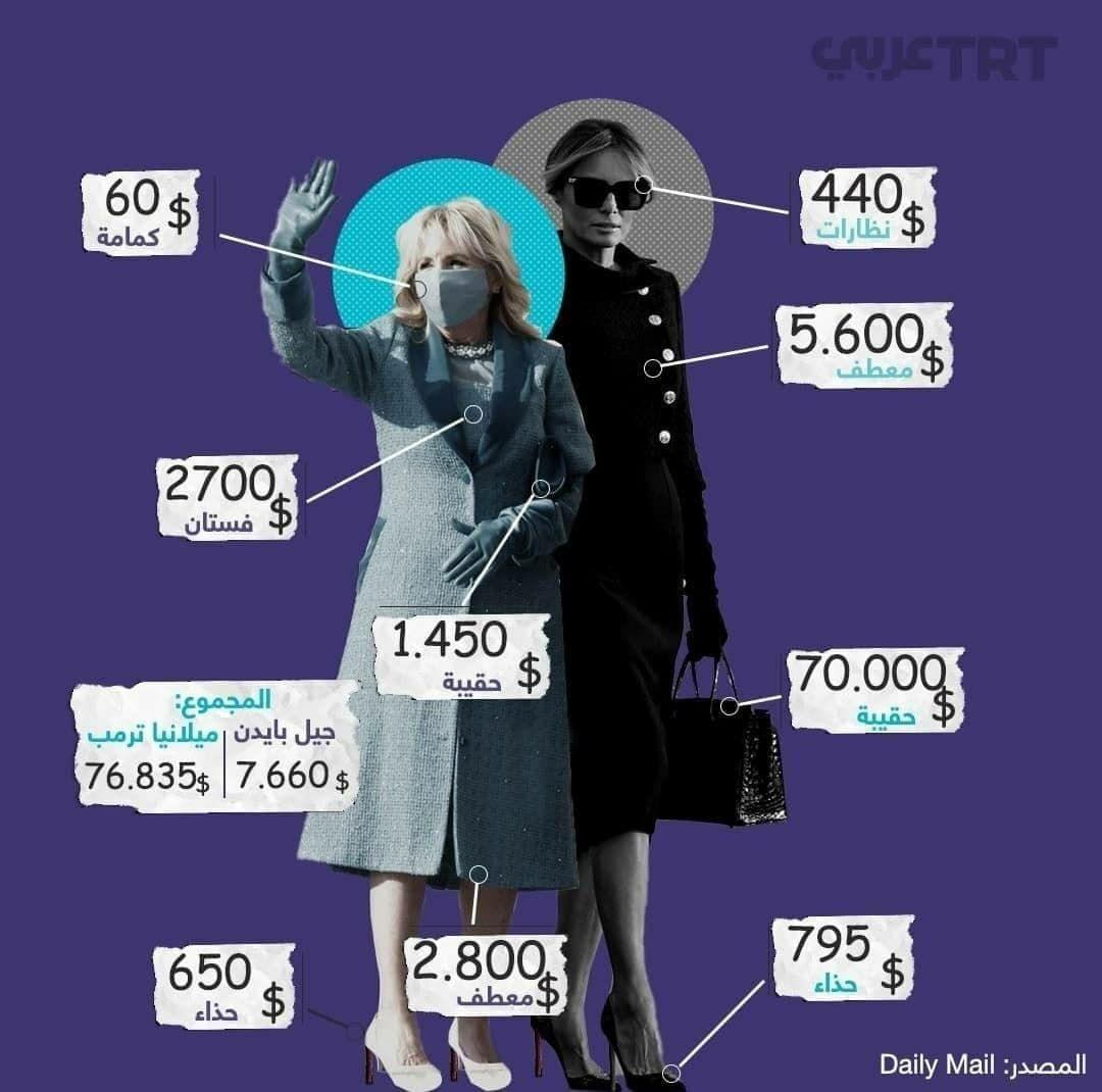 عکس  مقایسه قیمت لباس های همسران ترامپ و بایدن