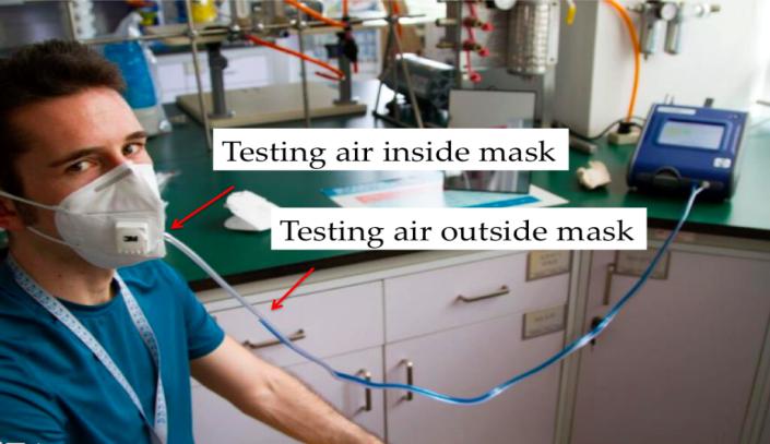 آیا استفاده از ماسک میتواند مانع از ابتلا به کرونا شود؟