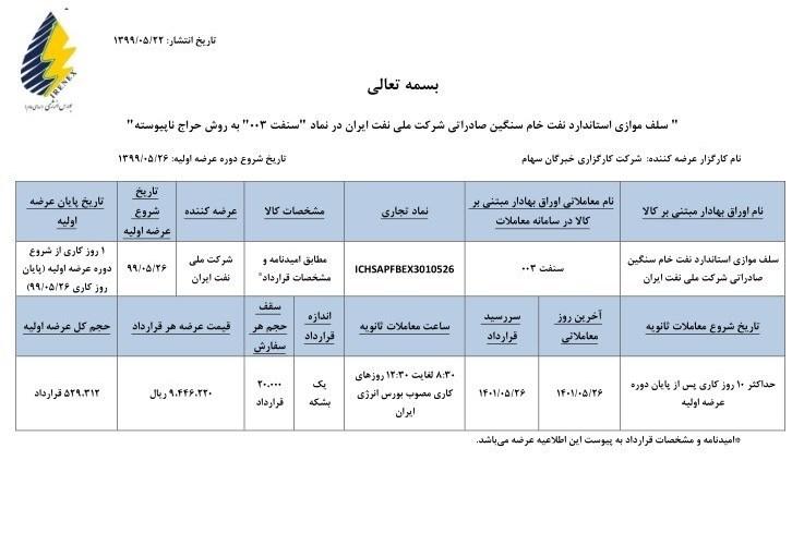 فروش اوراق سلف نفتی از هفته آینده؛ هر بشکه ۹۴۴ هزار و ۶۲۲ تومان قیمت خورد + سند