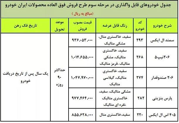 جدول قیمت فروش فوق العاده محصولات ایران خودرو