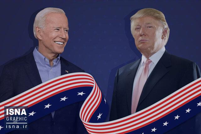 ترامپ چه راهی برای پیروزی دارد