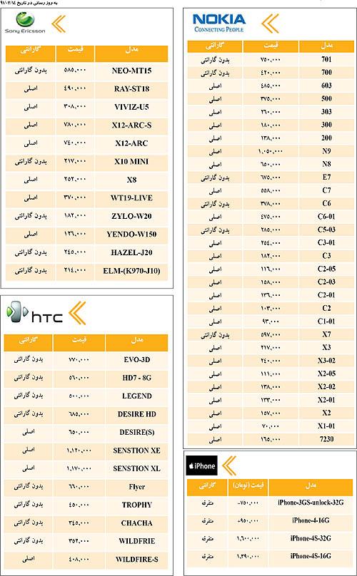 قیمت گوشی در بازار عراق