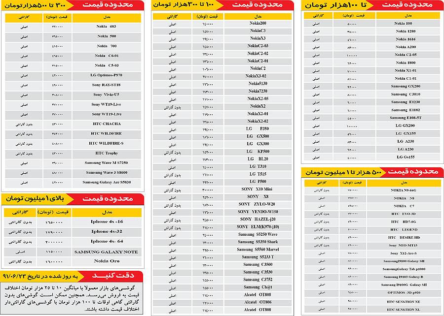یو پی اس دیجی کالا در زنجان